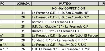 Resultados 11 y 12 de mayo CLub de Campo La Fresneda